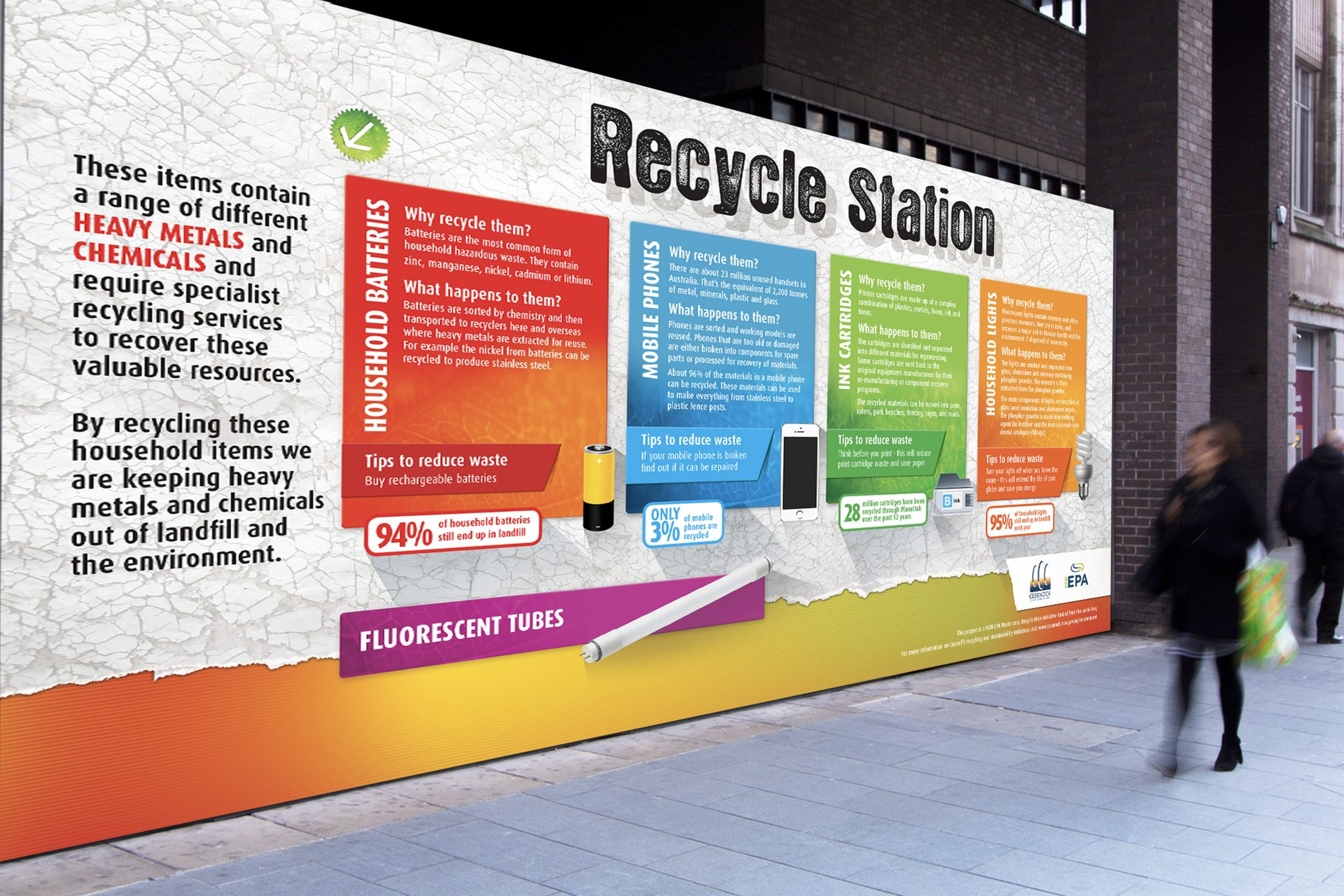 Recycle Station Hoarding FOR Cessnock City Council