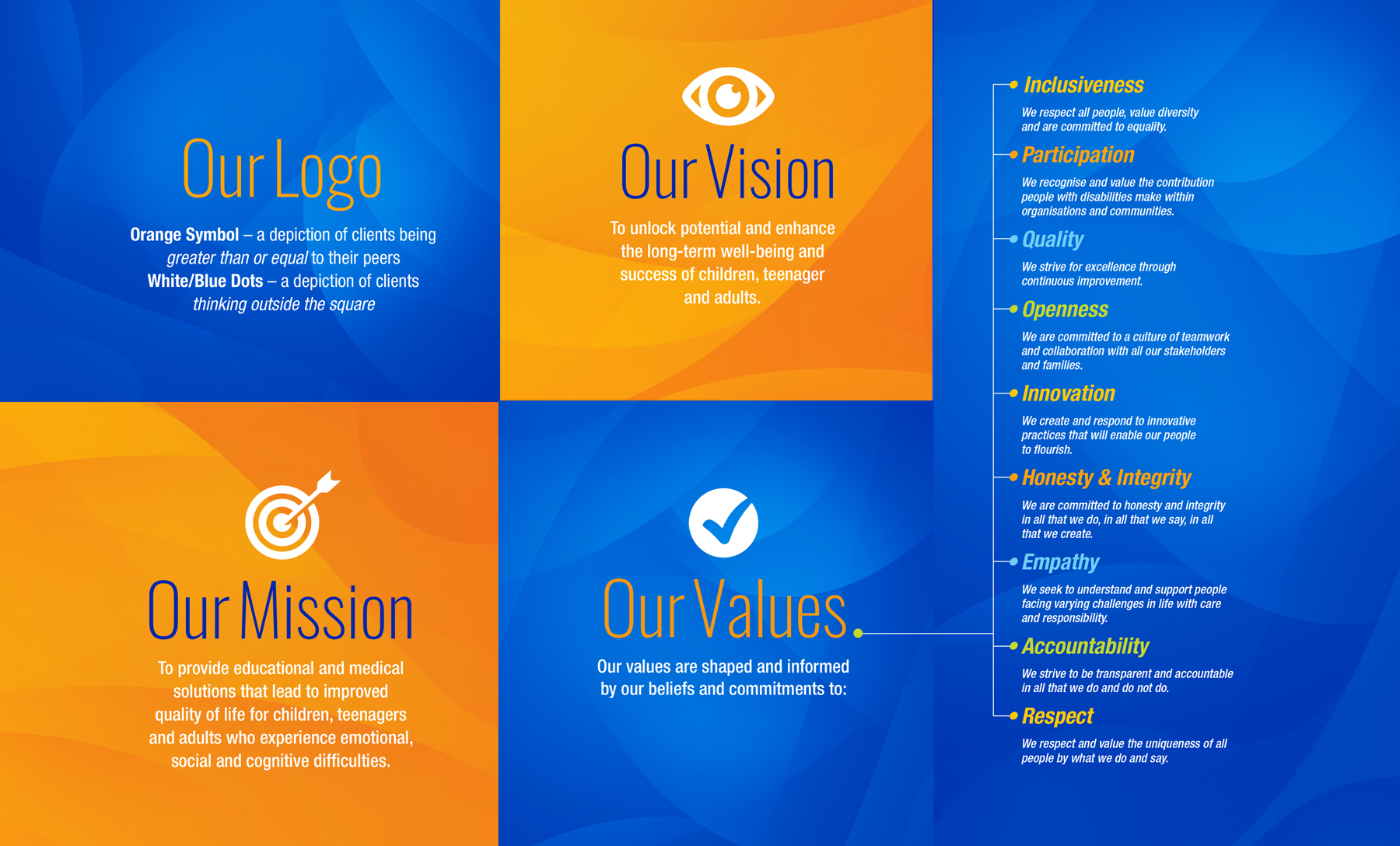 Educare infographic of values