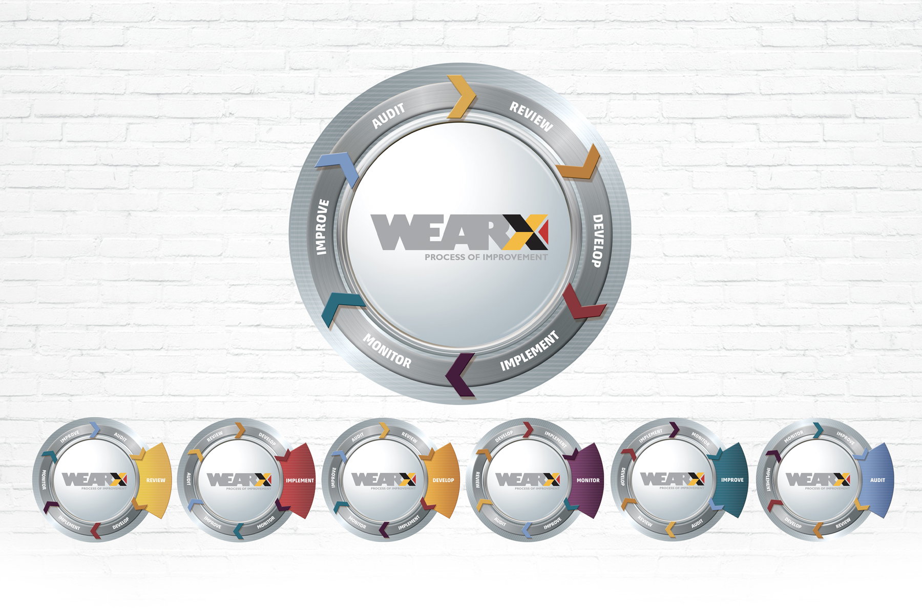 WEARX Process of Improvement Infographic